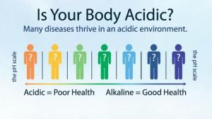 header-ph-alkaline-health